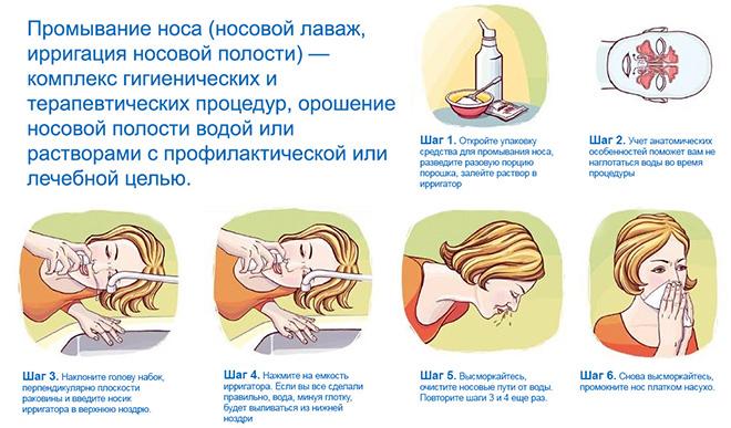 Как сделать соленую воду для промывания носа