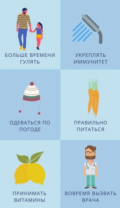 Как лечить аллергический гайморит